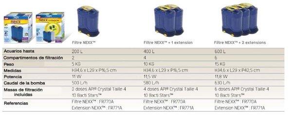 api-nexx-filter 4